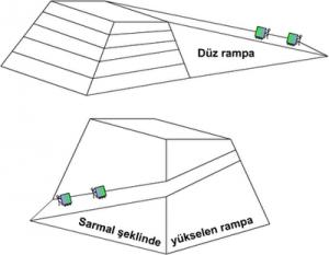 Piramitlerin yapılışının gizemi